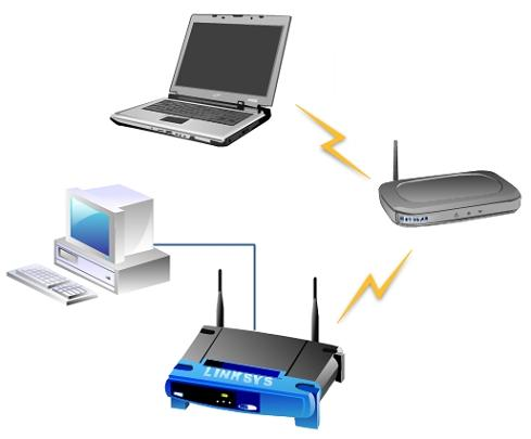 home-network-bwtest-wired-wireless
